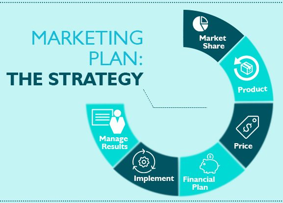 Marketing-Plan_-the-strategy2