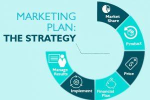 Marketing-Plan_-the-strategy2